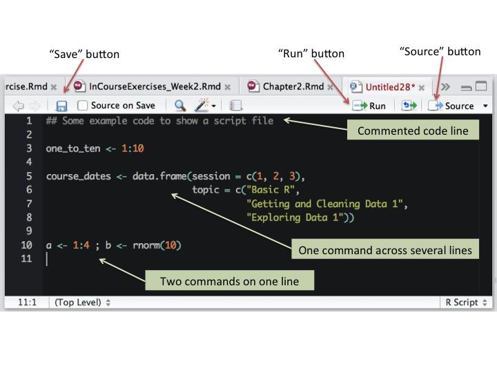 Example Of An R Script In RStudio.